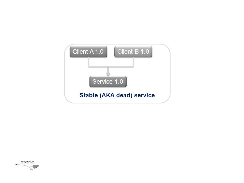 Client A 1.0 Client B 1.0 Service 1.0 Stable (AKA dead) service
