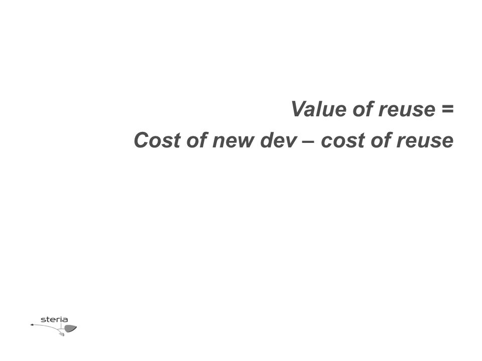 Value of reuse = Cost of new dev – cost of reuse