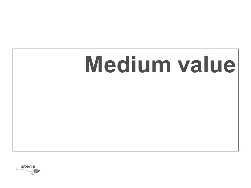 Medium value