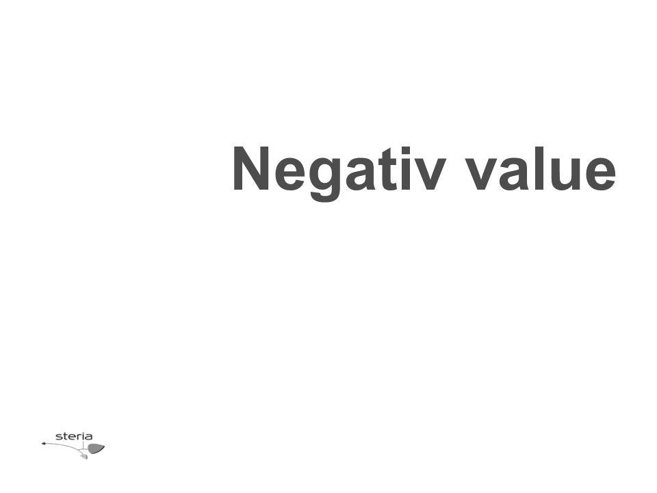 Negativ value