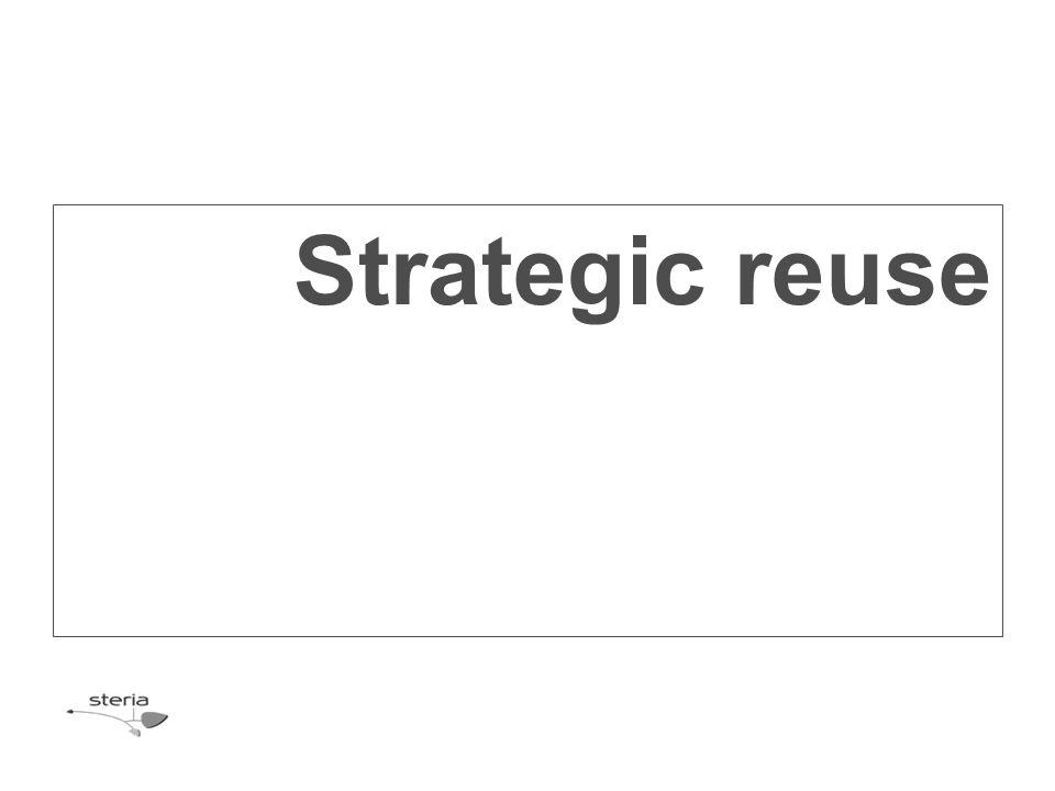 Strategic reuse