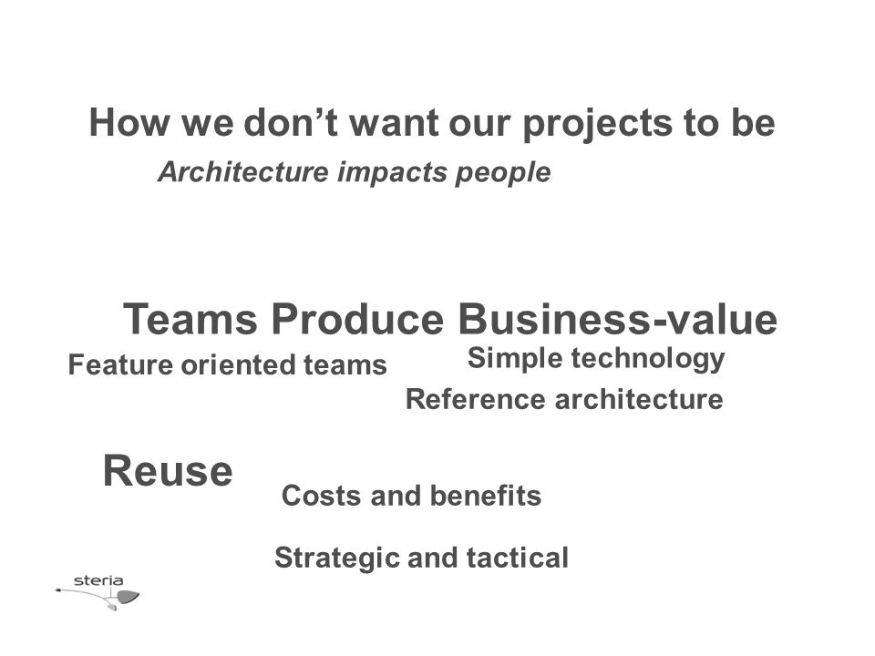 How we don't want our projects to be Architecture impacts people Teams Produce Business-value Feature oriented teams Simple technology Reference archi