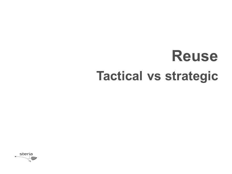 Reuse Tactical vs strategic