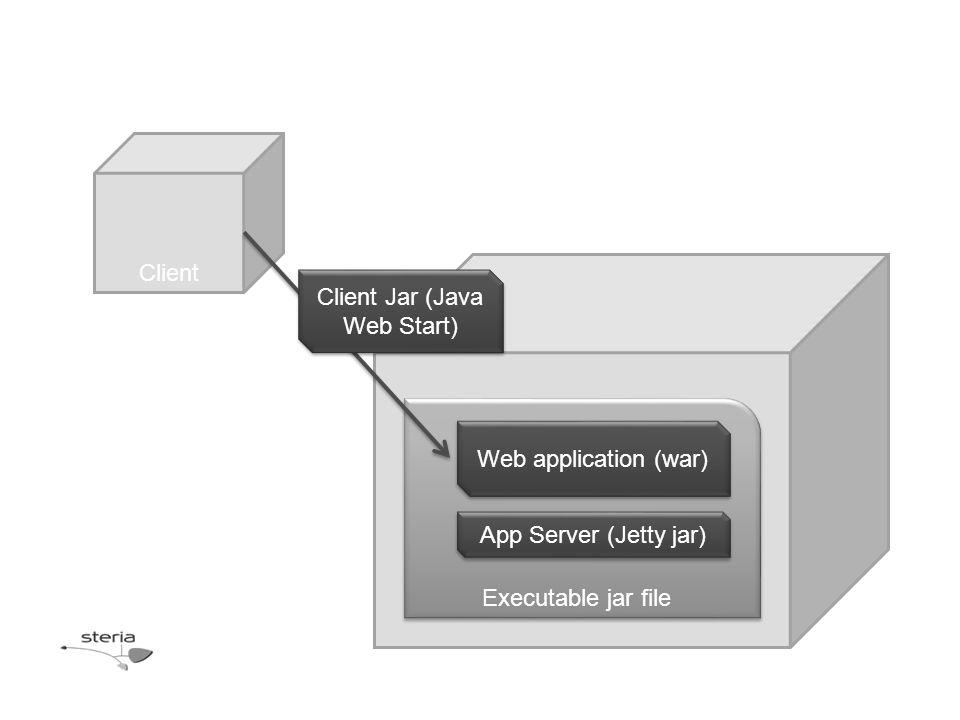Executable jar file App Server (Jetty jar) Web application (war) Client Client Jar (Java Web Start)
