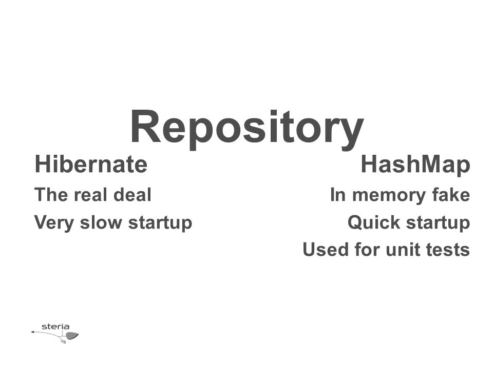 Repository Hibernate The real deal Very slow startup HashMap In memory fake Quick startup Used for unit tests