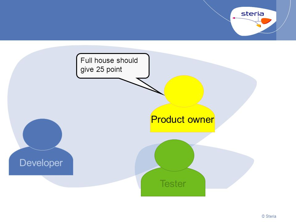 | 22/10/2014Presentation titlep39 © Steria Developer Product owner Tester Full house should give 25 point