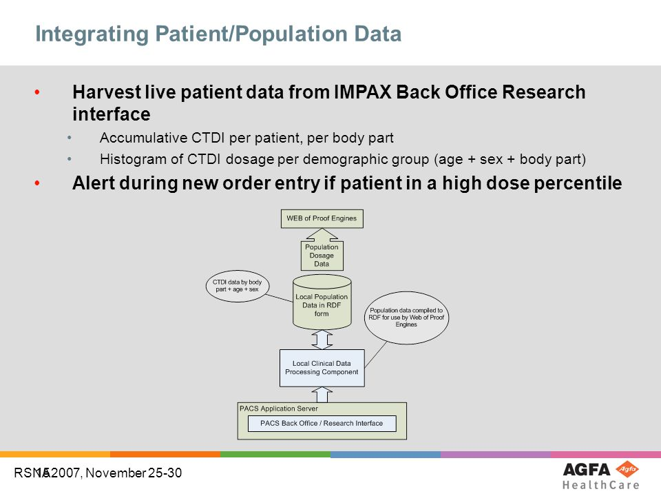 15 RSNA2007, November 25-30 Integrating Patient/Population Data Harvest live patient data from IMPAX Back Office Research interface Accumulative CTDI per patient, per body part Histogram of CTDI dosage per demographic group (age + sex + body part) Alert during new order entry if patient in a high dose percentile