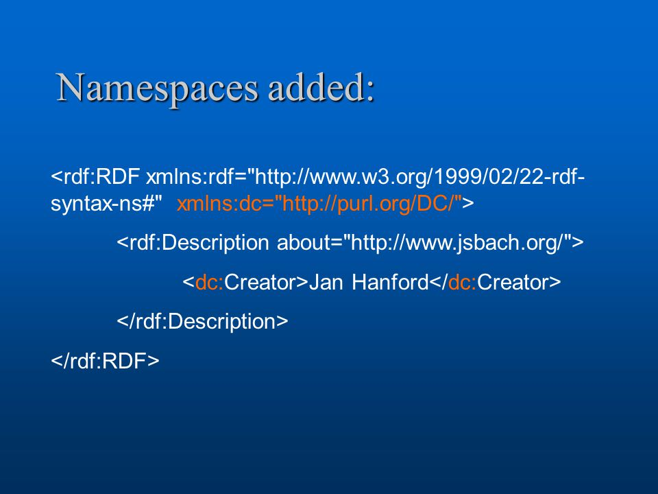 Namespaces added: Jan Hanford