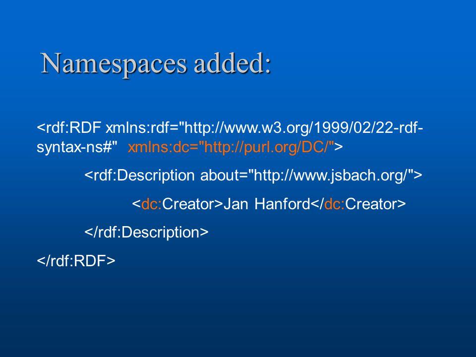 Namespaces added: Jan Hanford