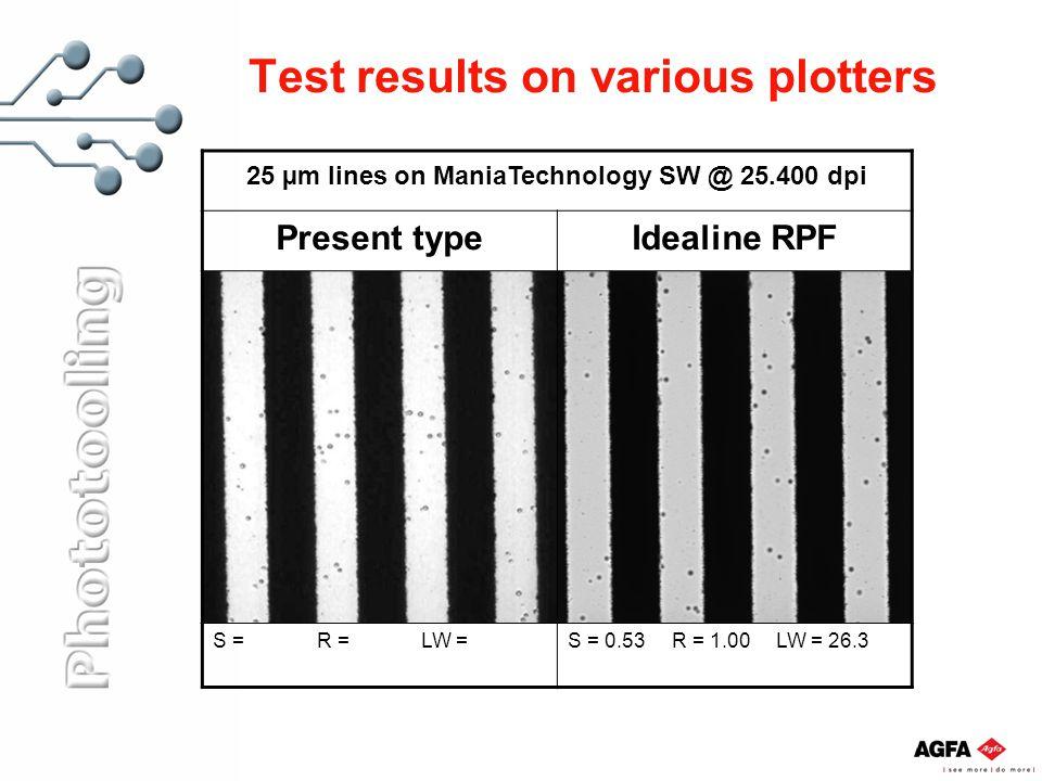 Test results on various plotters 25 µm lines on ManiaTechnology SW @ 25.400 dpi Present typeIdealine RPF S = R = LW =S = 0.53R = 1.00LW = 26.3