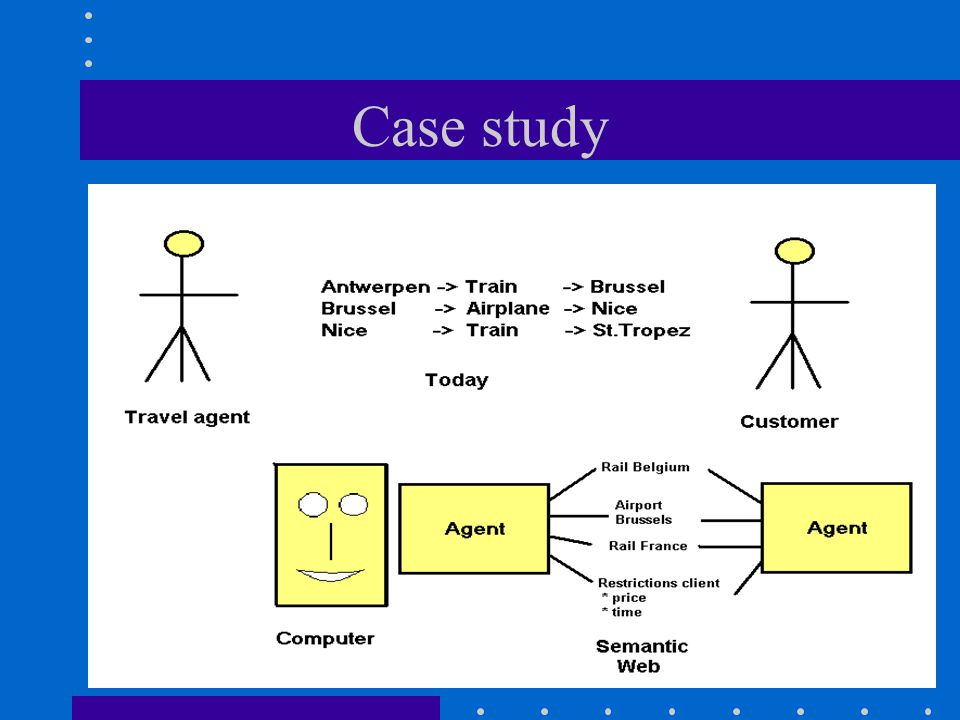 3 Case study