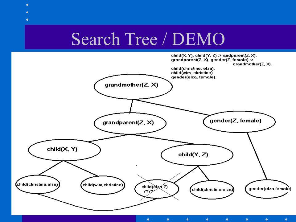Search Tree / DEMO