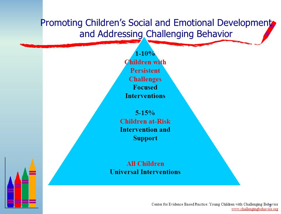 Effective Practices for Preventing and Addressing Young Children's Challenging Behaviors Mary Louise Hemmeter, Ph.D.: University of Illinois at Urbana-Champaign