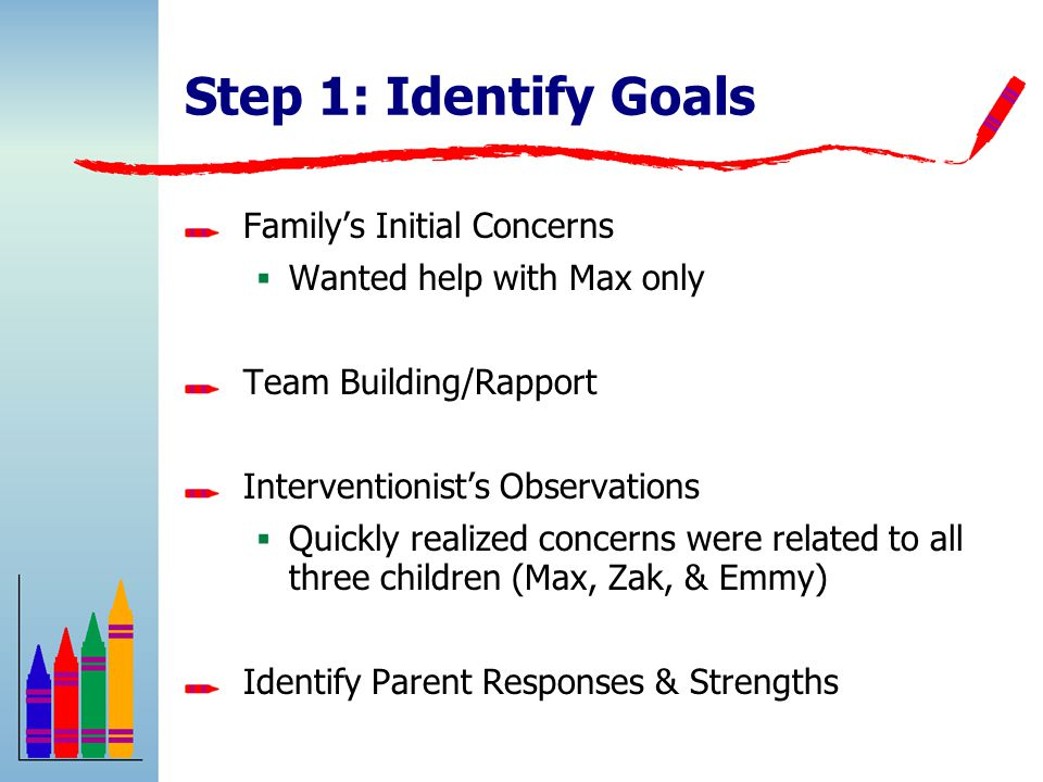Step 1: Identify Goals Family's Initial Concerns  Wanted help with Max only Team Building/Rapport Interventionist's Observations  Quickly realized concerns were related to all three children (Max, Zak, & Emmy) Identify Parent Responses & Strengths