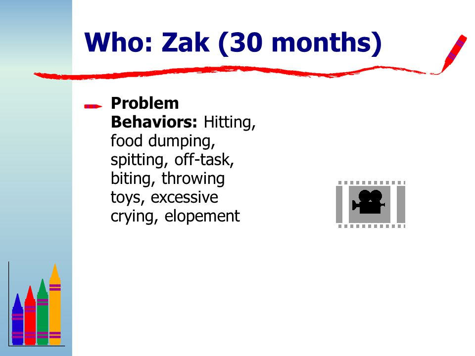 Who: Zak (30 months) Problem Behaviors: Hitting, food dumping, spitting, off-task, biting, throwing toys, excessive crying, elopement