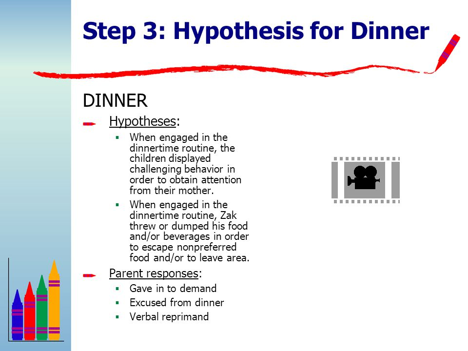 Step 3: Hypothesis for Dinner DINNER Hypotheses:  When engaged in the dinnertime routine, the children displayed challenging behavior in order to obtain attention from their mother.