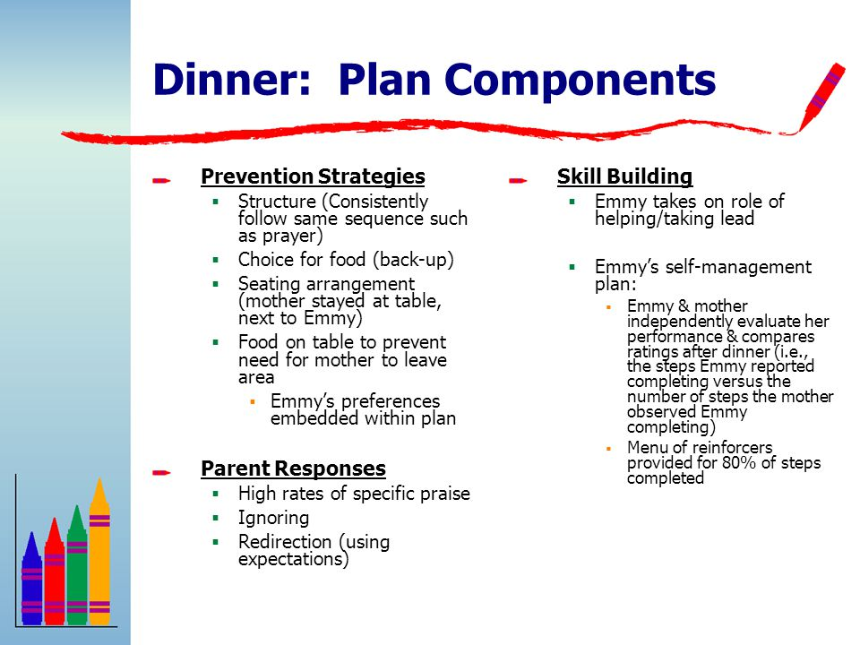 Dinner: Plan Components Prevention Strategies  Structure (Consistently follow same sequence such as prayer)  Choice for food (back-up)  Seating arrangement (mother stayed at table, next to Emmy)  Food on table to prevent need for mother to leave area  Emmy's preferences embedded within plan Parent Responses  High rates of specific praise  Ignoring  Redirection (using expectations) Skill Building  Emmy takes on role of helping/taking lead  Emmy's self-management plan:  Emmy & mother independently evaluate her performance & compares ratings after dinner (i.e., the steps Emmy reported completing versus the number of steps the mother observed Emmy completing)  Menu of reinforcers provided for 80% of steps completed