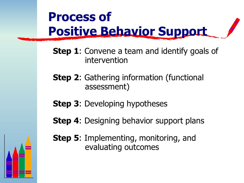 Process of Positive Behavior Support Step 1: Convene a team and identify goals of intervention Step 2: Gathering information (functional assessment) Step 3: Developing hypotheses Step 4: Designing behavior support plans Step 5: Implementing, monitoring, and evaluating outcomes