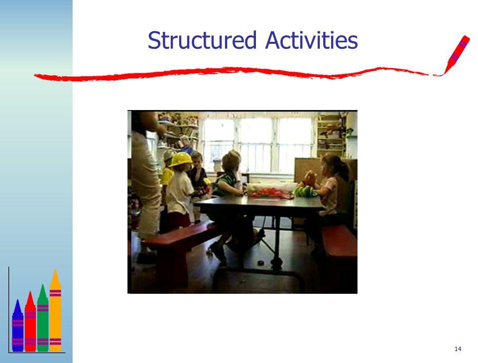 13 Unstructured Activities