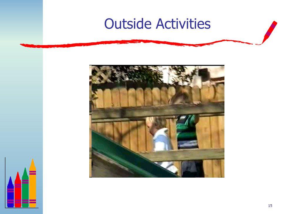14 Structured Activities