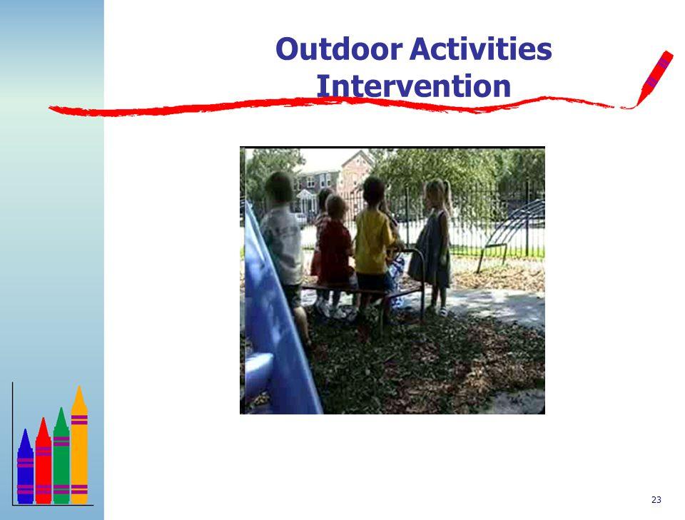 22 Structured Activities Intervention