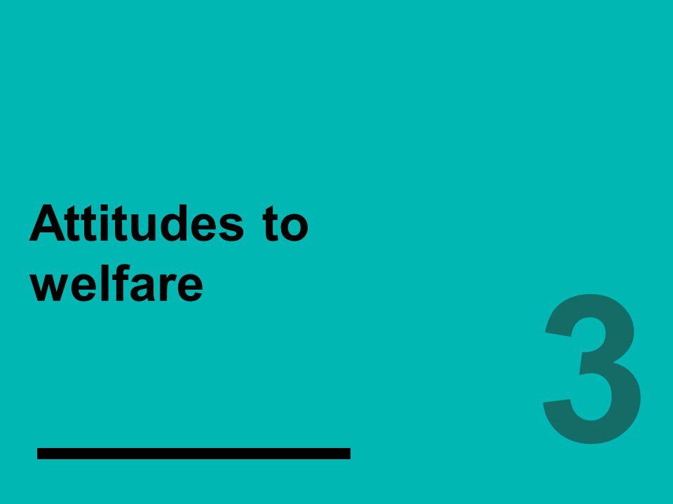 Attitudes to welfare 3.3.