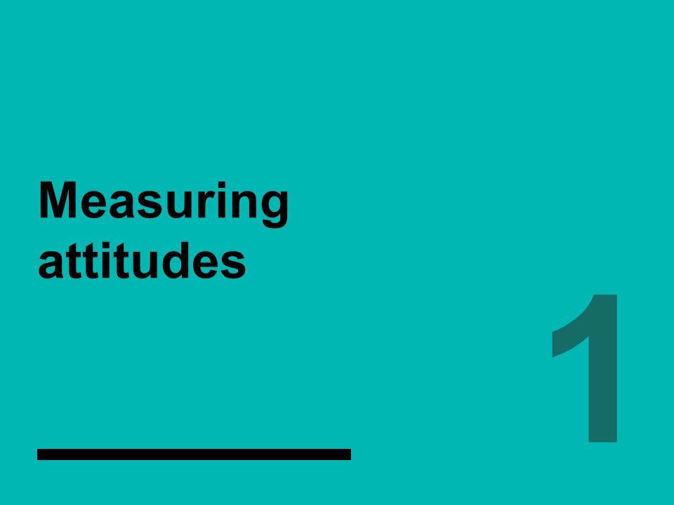 Measuring attitudes 1.1.