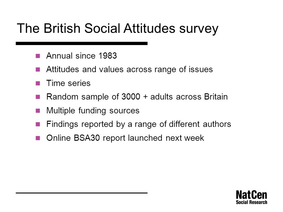 Annual since 1983 Attitudes and values across range of issues Time series Random sample of 3000 + adults across Britain Multiple funding sources Findings reported by a range of different authors Online BSA30 report launched next week The British Social Attitudes survey