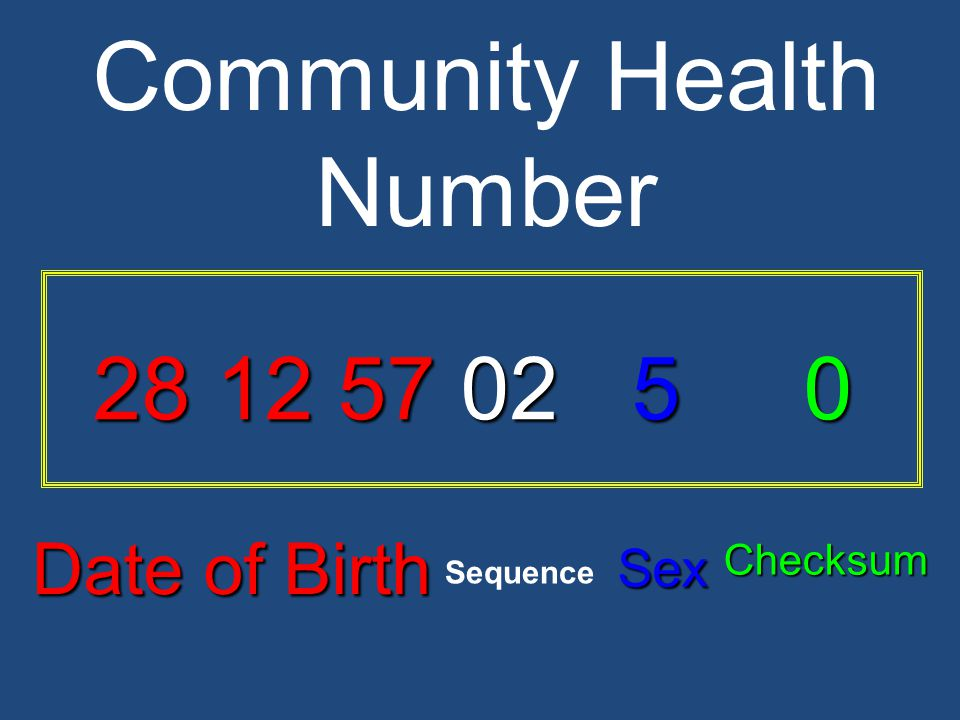 Community Health Number Date of Birth Sex Sex Checksum 28 12 57 02 5 0 28 12 57 02 5 0 Sequence