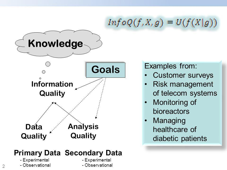 13 Goal 1: Identify causes of risks that materialized Goal 2: Design risk mitigation strategies Goal 3: Provide a risk management dashboard