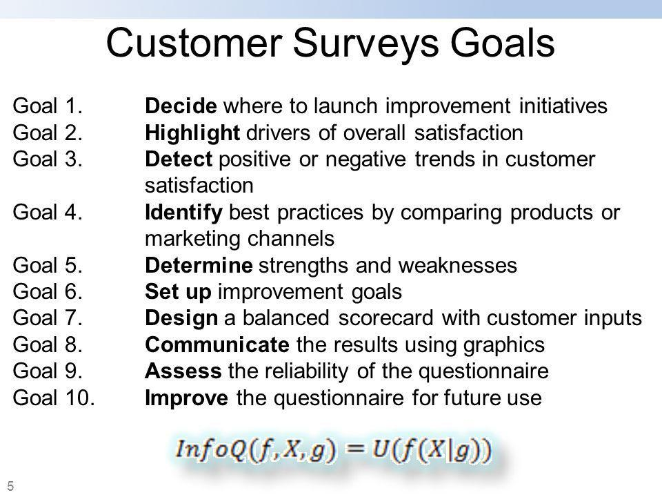 5 Goal 1.Decide where to launch improvement initiatives Goal 2.Highlight drivers of overall satisfaction Goal 3.Detect positive or negative trends in customer satisfaction Goal 4.Identify best practices by comparing products or marketing channels Goal 5.Determine strengths and weaknesses Goal 6.Set up improvement goals Goal 7.Design a balanced scorecard with customer inputs Goal 8.Communicate the results using graphics Goal 9.Assess the reliability of the questionnaire Goal 10.Improve the questionnaire for future use Customer Surveys Goals