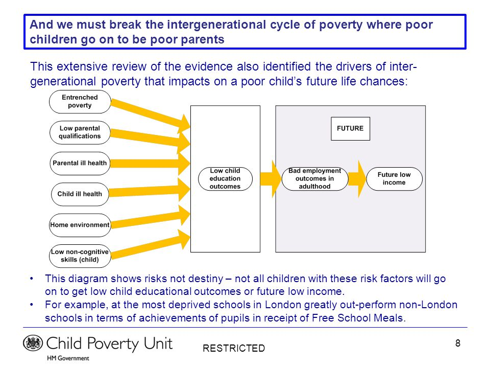 RESTRICTED 9 Importance of identifying the drivers of child poverty It is not only the development of new measures of child poverty that rely on a clear understanding of its drivers.