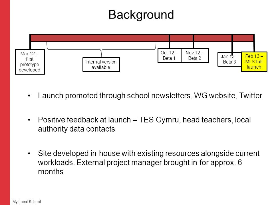 Background Mar 12 – first prototype developed Feb 13 – MLS full launch Oct 12 – Beta 1 Jan 13 – Beta 3 Nov 12 – Beta 2 Launch promoted through school newsletters, WG website, Twitter Positive feedback at launch – TES Cymru, head teachers, local authority data contacts Site developed in-house with existing resources alongside current workloads.