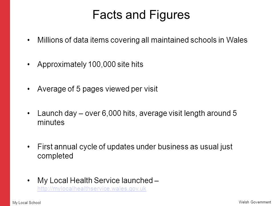 Facts and Figures Millions of data items covering all maintained schools in Wales Approximately 100,000 site hits Average of 5 pages viewed per visit Launch day – over 6,000 hits, average visit length around 5 minutes First annual cycle of updates under business as usual just completed My Local Health Service launched – http://mylocalhealthservice.wales.gov.uk http://mylocalhealthservice.wales.gov.uk Welsh Government My Local School