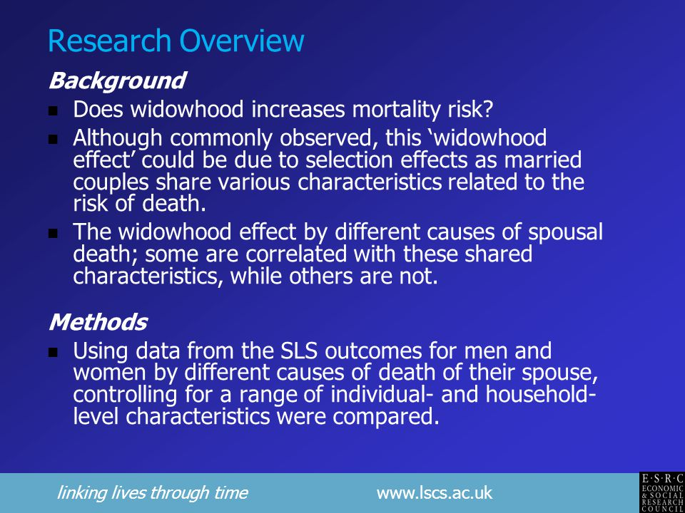 linking lives through time www.lscs.ac.uk Research Overview Background Does widowhood increases mortality risk.