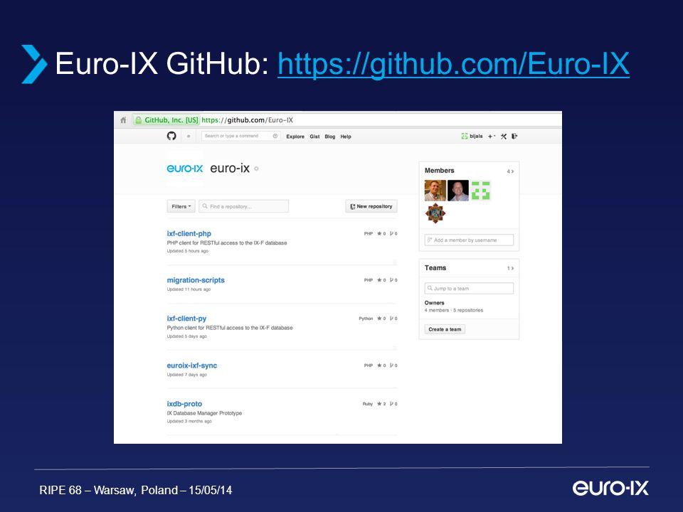 RIPE 68 – Warsaw, Poland – 15/05/14 Euro-IX GitHub: https://github.com/Euro-IXhttps://github.com/Euro-IX