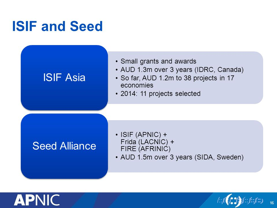 ISIF and Seed 16 Small grants and awards AUD 1.3m over 3 years (IDRC, Canada) So far, AUD 1.2m to 38 projects in 17 economies 2014: 11 projects selected ISIF Asia ISIF (APNIC) + Frida (LACNIC) + FIRE (AFRINIC) AUD 1.5m over 3 years (SIDA, Sweden) Seed Alliance