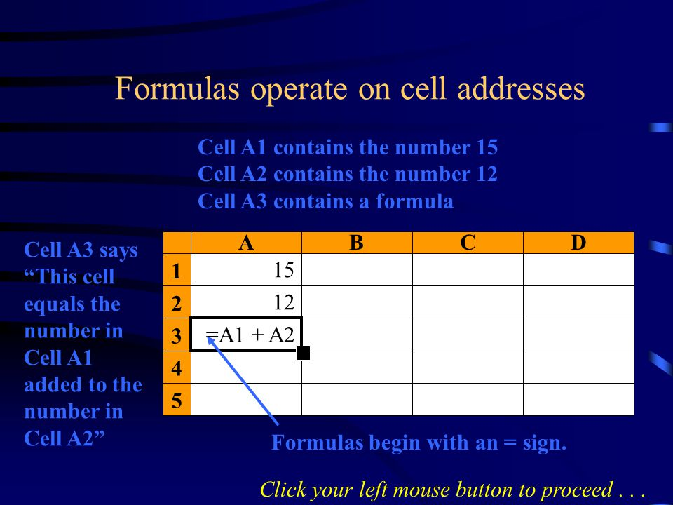 Cells can also contain a calculation, called a Formula Click your left mouse button to proceed...
