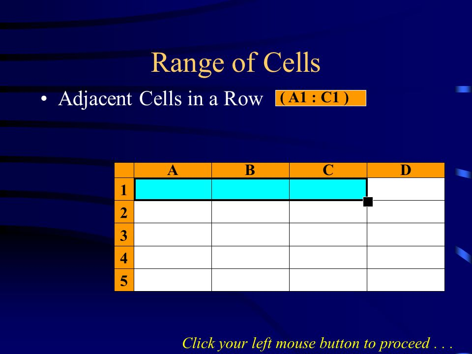 Click your left mouse button to proceed... ABCD 1 2 3 4 5 Range of Cells Single Cell ( A1 : A1 )