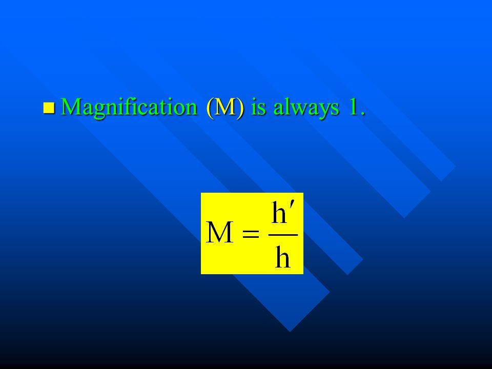 Magnification (M) is always 1. Magnification (M) is always 1.