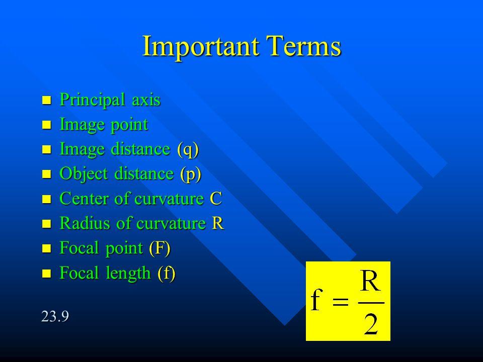 Important Terms Principal axis Principal axis Image point Image point Image distance (q) Image distance (q) Object distance (p) Object distance (p) Ce