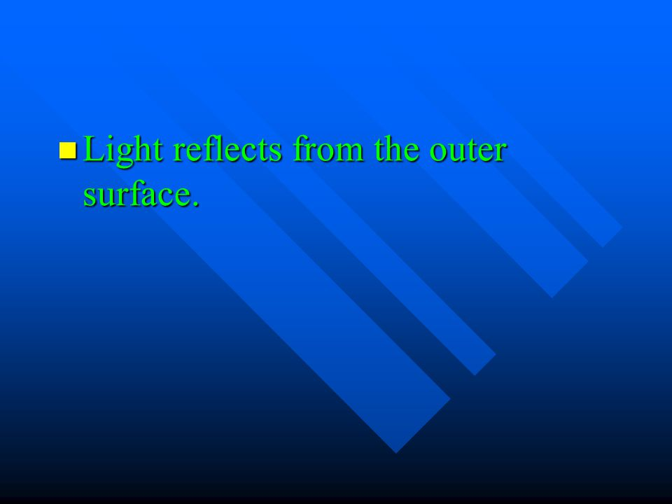 Light reflects from the outer surface. Light reflects from the outer surface.