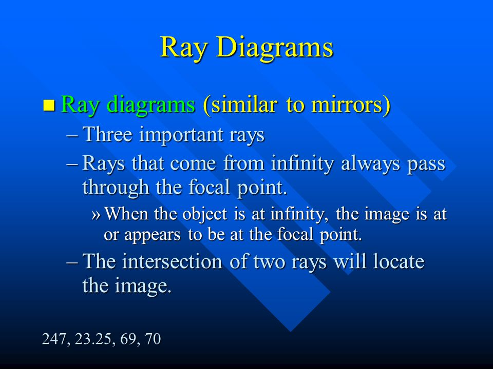 Ray Diagrams Ray diagrams (similar to mirrors) Ray diagrams (similar to mirrors) –Three important rays –Rays that come from infinity always pass throu