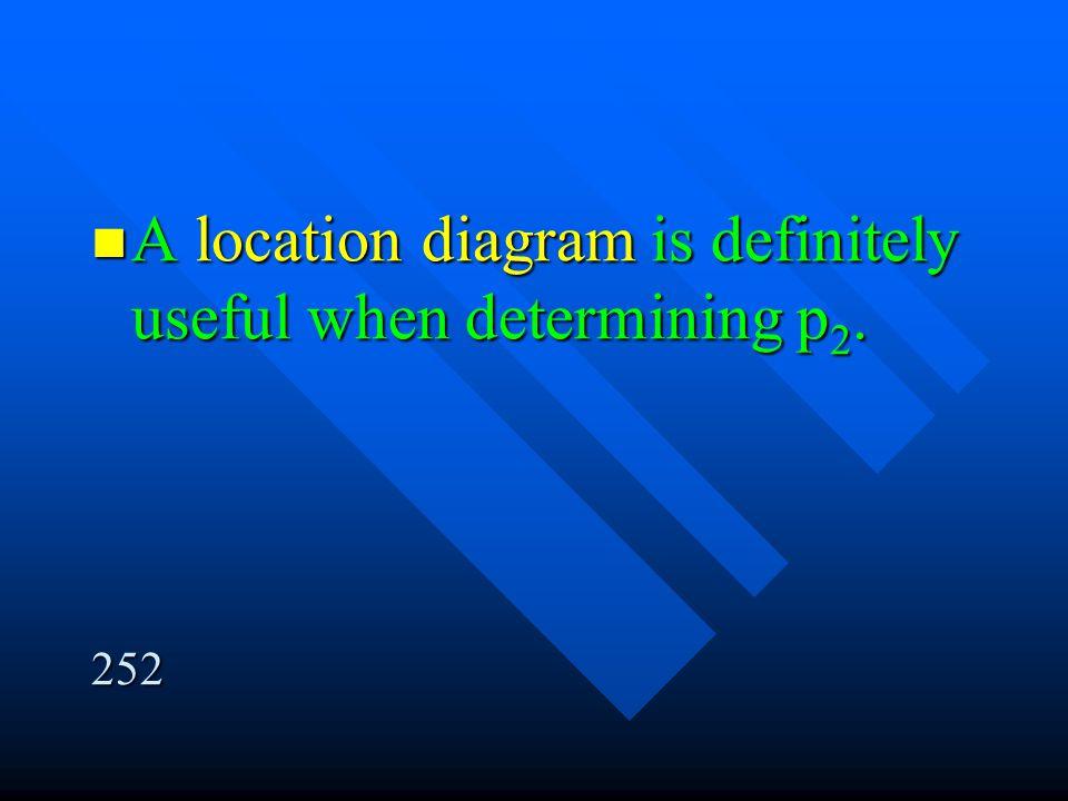 A location diagram is definitely useful when determining p 2. A location diagram is definitely useful when determining p 2.252