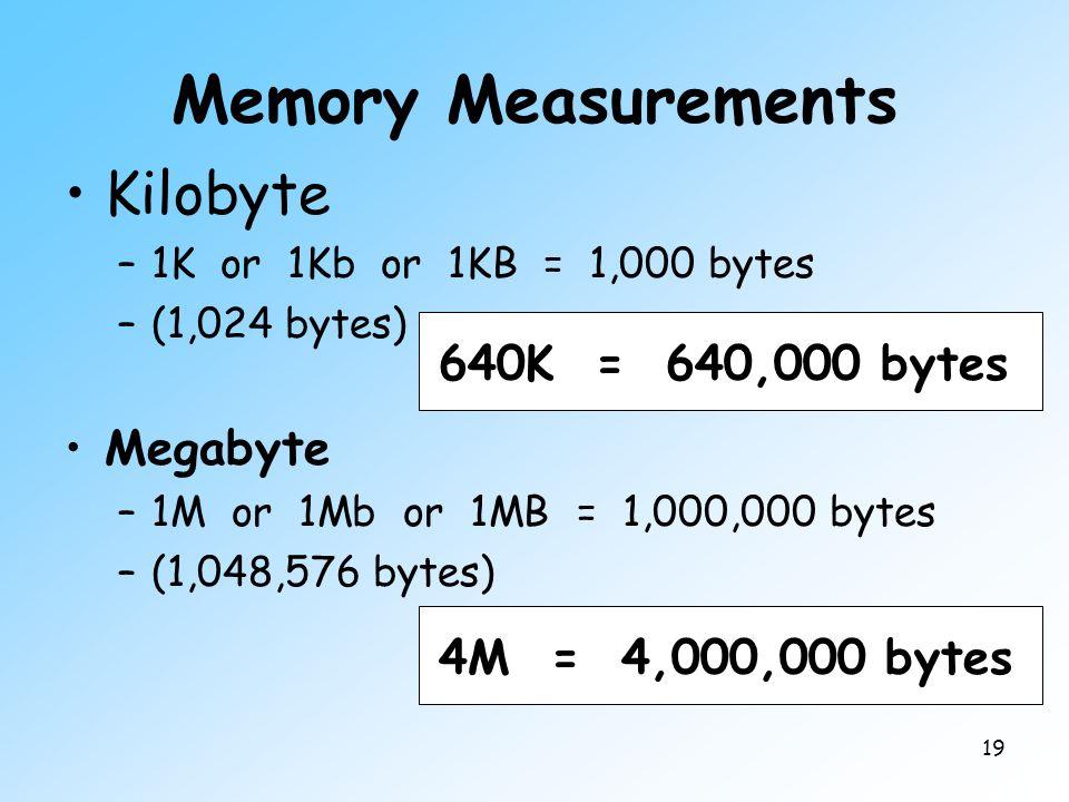 19 Memory Measurements Kilobyte –1K or 1Kb or 1KB = 1,000 bytes –(1,024 bytes) Megabyte –1M or 1Mb or 1MB = 1,000,000 bytes –(1,048,576 bytes) 640K = 640,000 bytes4M = 4,000,000 bytes