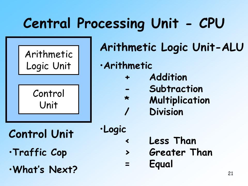 21 Central Processing Unit - CPU Arithmetic Logic Unit Control Unit Arithmetic Logic Unit-ALU Arithmetic +Addition -Subtraction *Multiplication /Divis