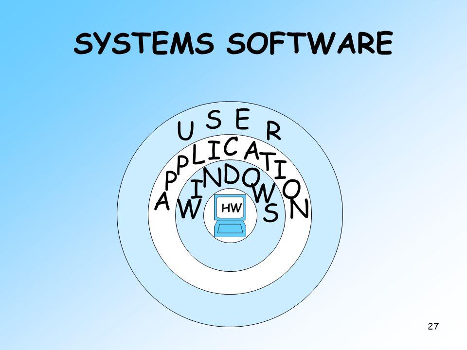 27 R ES U SYSTEMS SOFTWARE N O I T C I L P P A A W O W I N D S HW
