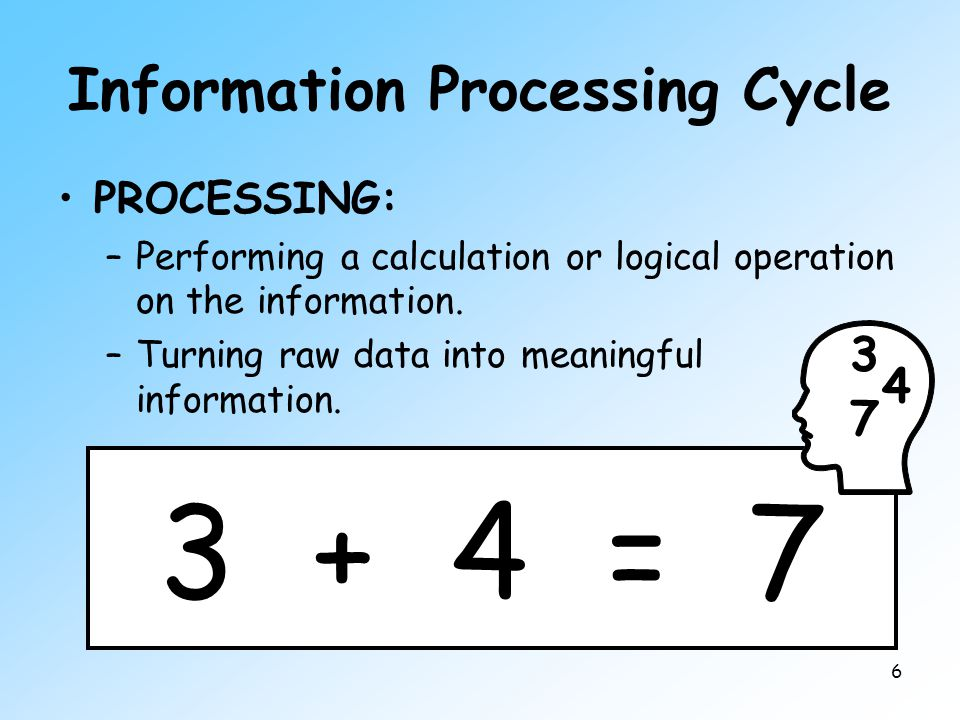 6 3 4 PROCESSING: –Performing a calculation or logical operation on the information. –Turning raw data into meaningful information. 3 + 4 = 7 7