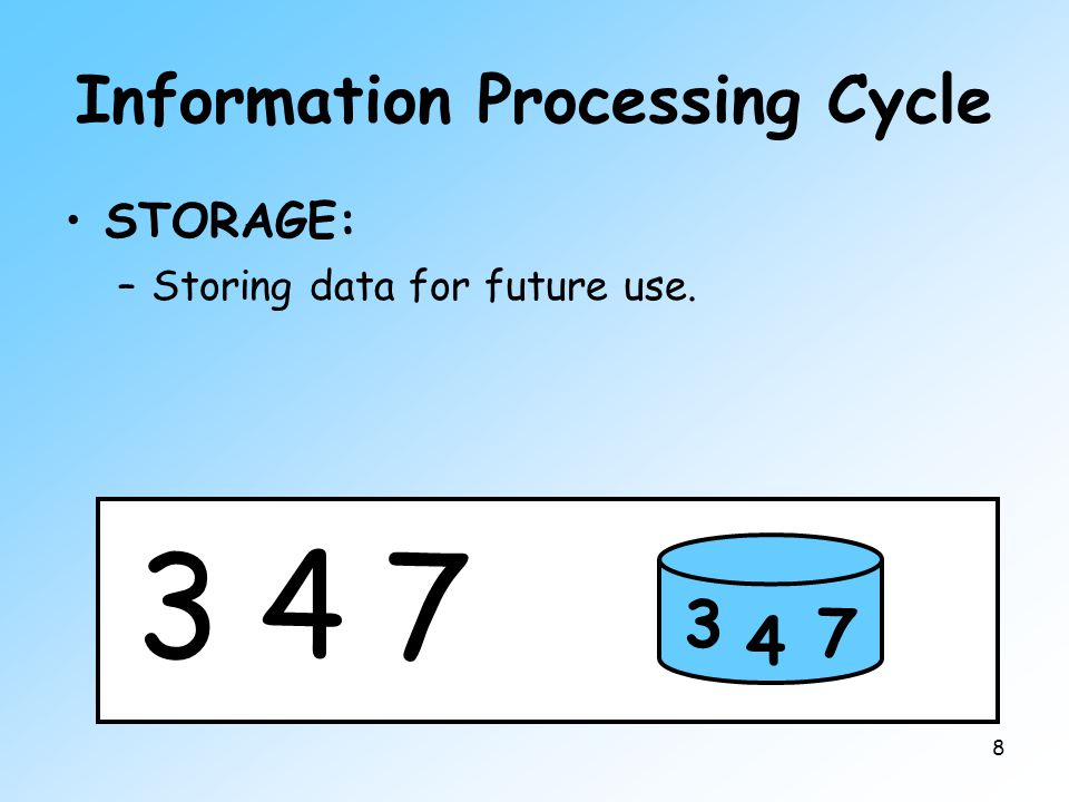 8 Information Processing Cycle STORAGE: –Storing data for future use. 347 3 4 7