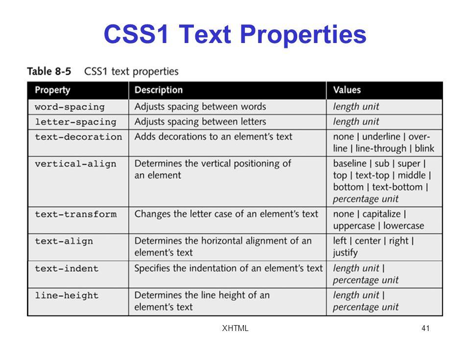 XHTML41 CSS1 Text Properties